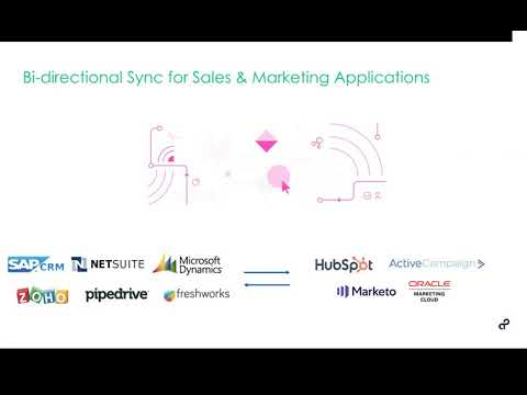 Bi-directionally sync your Sales and Marketing tools