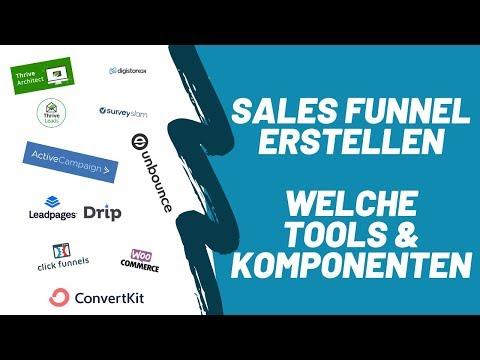 Sales Funnel erstellen – Welche Tools & Komponenten brauchst du?