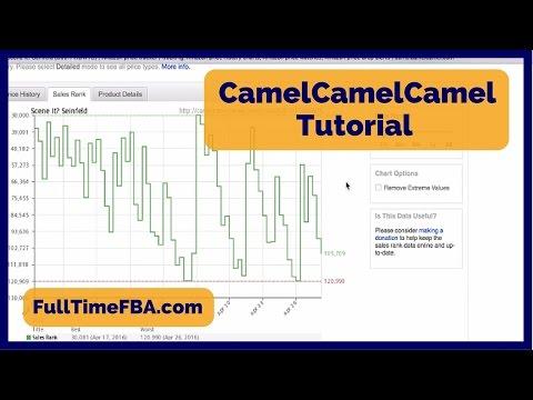 CamelCamelCamel Tutorial – READ UPDATED DESCRIPTION