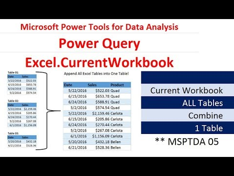MSPTDA 05: Power Query: Excel.CurrentWorkbook Function to Append All Excel Tables in Excel Workbook