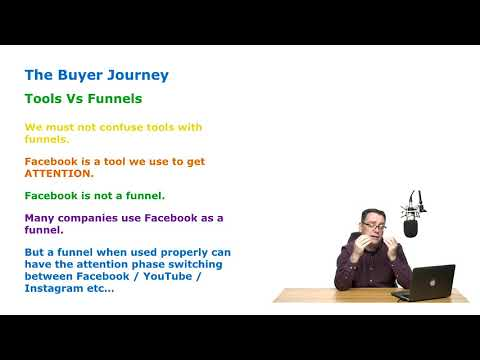 Online Marketing & Sales Training Module 04 – 06 Tools Vs Platforms