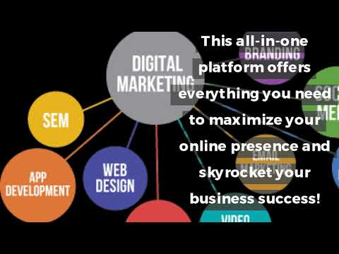 Get The Best Websites & Sales Funnel Creation Tools To Promote Your Business